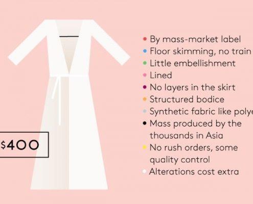 400 dress